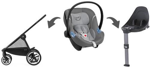 Fotelik samochodowy CYBEX ATON M dla dzieci 0-13kg 2