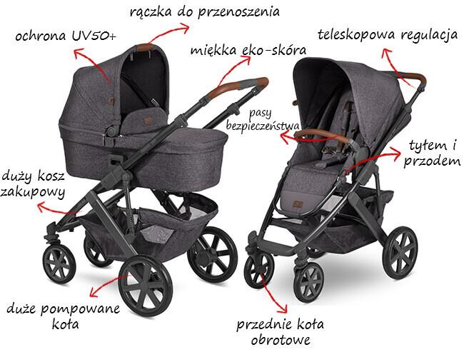 Wózek dziecięcy 2w1 ABC DESIGN SALSA 4