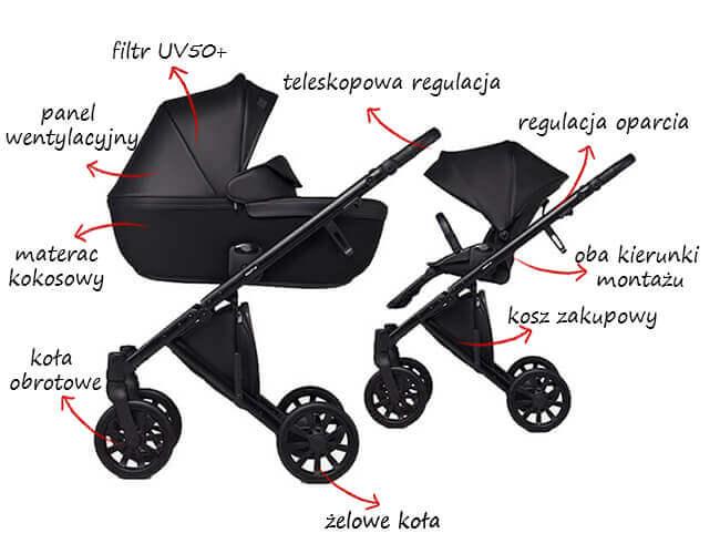 Wózek dziecięcy 2w1 ANEX CROSS