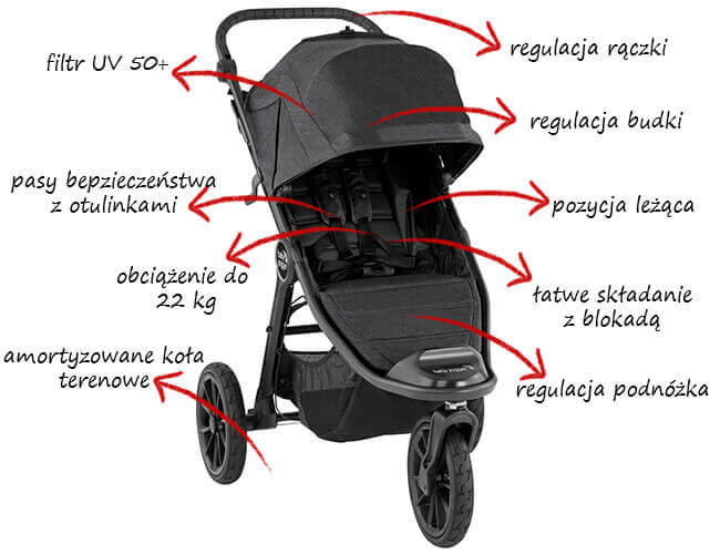 Wózek spacerowy Baby Jogger CITY ELITE 2 1