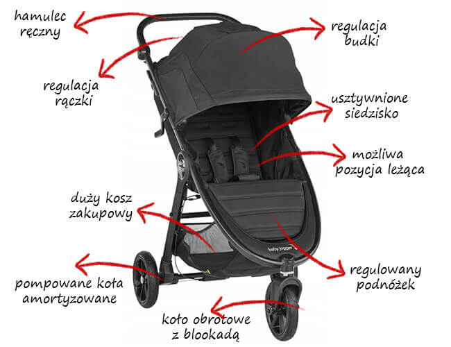Wózej spacerowy Baby Jogger CITY MINI 2 1
