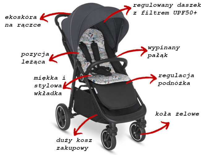 Wózek spacerowy Baby Design COCO 1