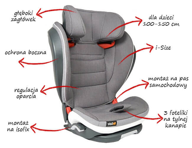 BESAFE fotelik iZi FLEX FIX I-Size 1