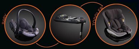 besafe izi modular i size bezpieczny fotelik samochodowy. Black Bedroom Furniture Sets. Home Design Ideas