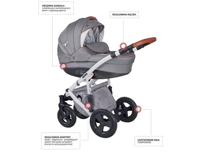Wózek dziecięcy 2w1 COLETTO MILANO 2