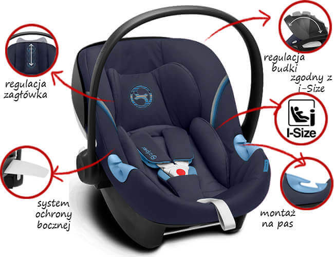 Fotelik samochodowy CYBEX ATON M I-Size dla dzieci 0-13kg
