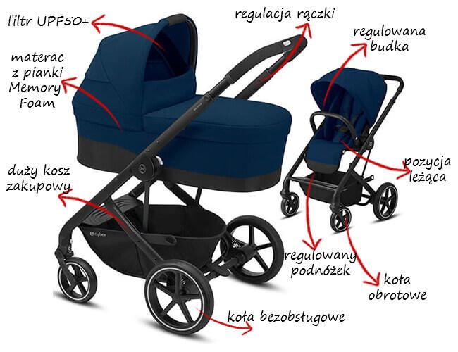 Wózek dziecięcy 2w1 CYBEX BALIOS M