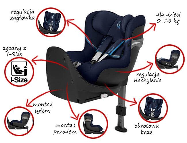 Fotelik samochodowy RWF CYBEX SIRONA S I-Size dla dzieci 0-18kg
