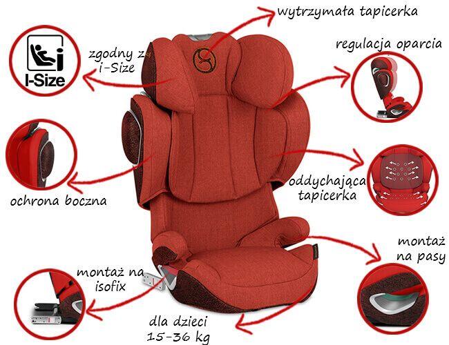 fotelik samochodowy cybex solution z fix plus dla dzieci. Black Bedroom Furniture Sets. Home Design Ideas