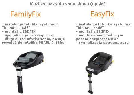Maxi Cosi bazy do Cabrio Fix