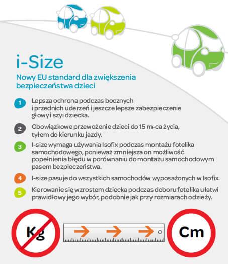 Maxi Cosi I-Size