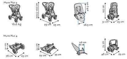 Wózek Maxi Cosi Mura 4 Plus wymiary
