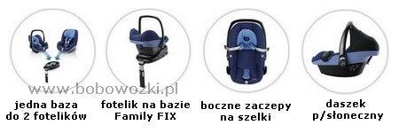 Fotelik Maxi Cosi Pebble