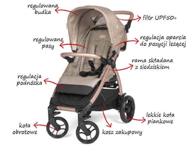 Wózek 2w1 Peg Perego BOOKLET 50 1