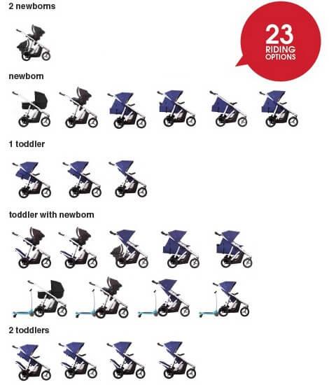 Wózek Vibe z3 kombinacje