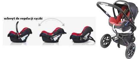 Foteliki Maxi Cosi Cabrio FIX 0-13kg
