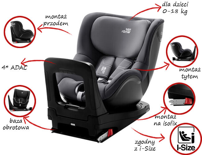Fotelik samochodowy BRITAX ROMER DUALFIX i-SIZE RWF dla dzieci 0-18 kg 1