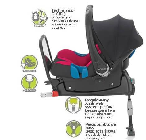 britax romer fotelik baby safe plus shr ii z baz isofix. Black Bedroom Furniture Sets. Home Design Ideas