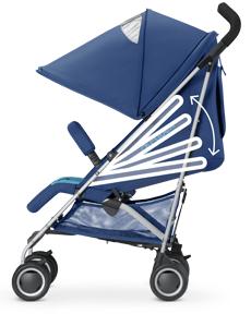 Cybex 2016 Twinyx wózek